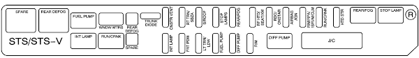 2008 f 350 fuse box kia amanti opirus iris fl fuse box diagram f cadillac sts fuse box wiring diagrams