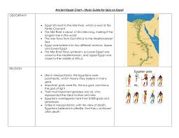 Ancient Egypt Chart Study Guide For Quiz On Egypt Geogrpahy
