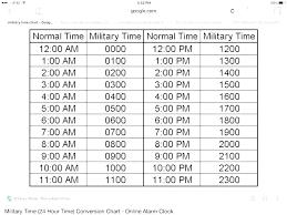 24 Hour Military Time Conversion Chart 24 Hour Time Chart Printable Bedowntowndaytona Com