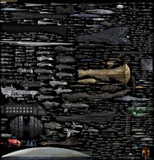 death star size current sci fi space vessel size chart includes all your favorites
