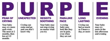Colic Crying And The Purple Period For Fussy Infants