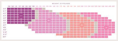 Spanx Power Mama Size Chart Size Guide Hautemama