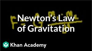 Distance Between States Chart Introduction To Newtons Law Of Gravitation Video Khan