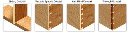 how to make a dovetail joint. dovetail router bits. make clean, beautiful joints how to a joint t