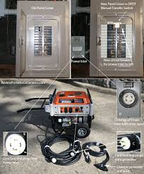 how to wire a generator to an electrical panel luxury 42 best generators images on
