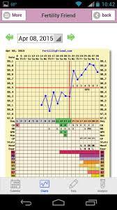 Implantation Dip Bfp Charts Please Glow Community