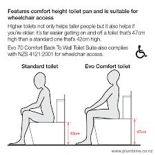 evo plus 70 comfort back to wall toilet suite toilets u0026 bidets bathroom comfort height toilet 027
