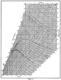 Mollier Diagram Calculator Get Rid Of Wiring Diagram Problem