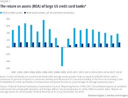 Average canadian credit card debt 2015. Back Button