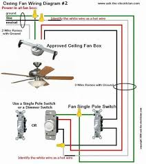 ceiling fan wiring diagram 2 electrical ceiling full color ceiling fan wiring diagram shows the wiring connections to the fan and two switches