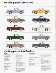 VW Rabbit Pickup Specs - Engines: Gas, Diesel | Color Options Sheet