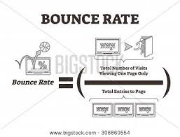 Network Marketing Chart Bounce Rate Vector Vector Photo Free Trial Bigstock