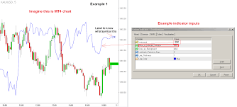 Live Chart Investing Com An Indicator That Could Overlay Any Instrument Symbol Chart
