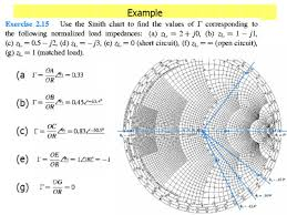 Smith Chart A Graphical Representation