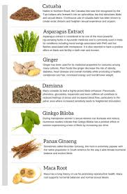 Sexual herbs for women