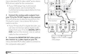 how do we connect a pioneer vsx 517 receiver to a lg tv l graphic graphic