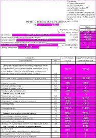 Отчет и дневник по практике менеджера по персоналу Введение