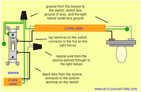 wiring diagram for a single pole light switch readingrat net Diagram For Wiring A Light Switch wiring diagram for a single pole light switch diagram for wiring light switch
