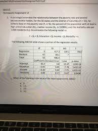 essay about international organization pdf