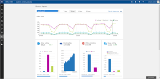 Microsoft Office Reports New Reporting Portal In The Office 365 Admin Center