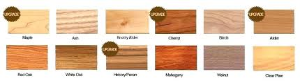kinds of wood for furniture. Types Of Wood Used For Cabinets Coolest Inspirational Home . Redwood 5 Kinds Furniture