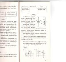 тематическая контрольная работа в форме ЕГЭ по теме quot  Тематическая контрольная работа в форме ЕГЭ по теме Электромагнитные колебания 11 класс профильный уровень