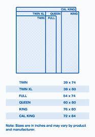 Mattress Size Chart Inches Gorgeous Twin Mattress Length Size Of Twin Mattress In