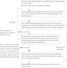 Ap World History Ccot Essay 2006 Gmc