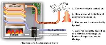 hot water tank wiring diagram wiring diagram hot water heater wiring schematic diagrams