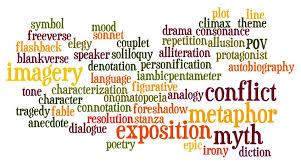 jdhs ap english literature composition literary device poetry literary device poetry glossary assignment