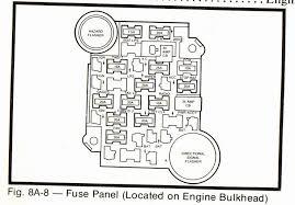 1981 corvette fuse box diagram image details 1981 corvette fuse box diagram