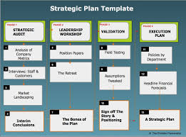 10 Strategy Templates Microsoft Word Free Download Premium The