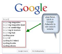 Google Add Words Going Beyond Google Adwords 6 Advanced Keyword Research Tactics