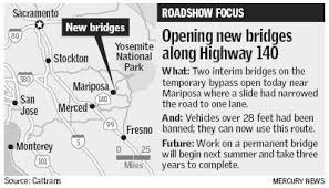 Roadshow Report Butt Flingers To Chp The Mercury News