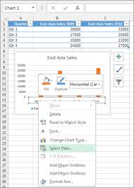 Change Axis Labels In A Chart Office Support
