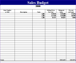 Sales Budgets Templates 9 Excel 2007 Budget Template Exceltemplates Exceltemplates