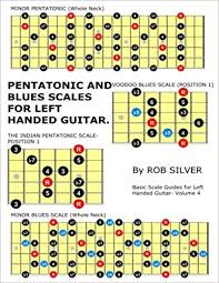 Pentatonic Scale Guitar Chart Pentatonic And Blues Scales For Left Handed Guitar Basic