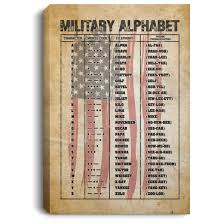 The military alphabet, also known as the nato phonetic alphabet, has been in use since 1927 as a way of effectively and clearly communicating critical information. Military Phonetic Alphabet Military Alphabet Morse Gallery Wrapped Framed Canvas Cubebik