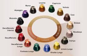 Printable Nespresso Coffee Chart The Ultimate Guide To Nespresso Coffee Capsules
