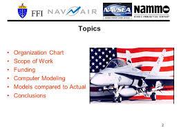 1 Raufoss Multipurpose Ammunition Technology Program Rmats