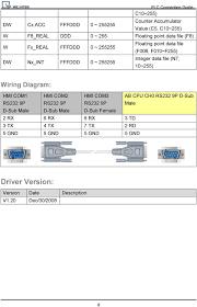 wiring diagram plc mitsubishi wiring image wiring mitsubishi plc wiring diagram wiring diagram and schematic design on wiring diagram plc mitsubishi