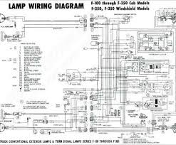 17 professional ford ranger starter wiring diagram galleries tone ford ranger starter wiring diagram wiring diagram ford starter relay save 1984 ford f150 wiring