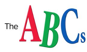 Police use the phonetic alphabet: Phonetic Alphabet Police Other Quiz Quizizz