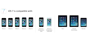 How To Download And Install Ios 7 Ota Via Itunes