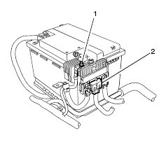 Harley davidson wiring diagram manual guide opel astra f wiring diagram pdf at nhrt