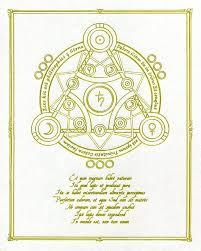 Alchemy Chart Alchemy Array No 6 Diagram Gold On Parchment Wall Art Chart