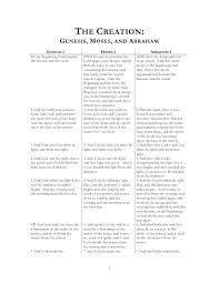 Genesis 1 And 2 Venn Diagram Comparison Of Genesis 1 2 Research Paper November 2019