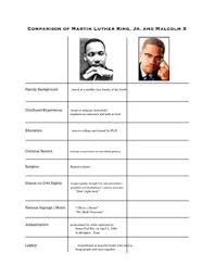 malcolm x vs martin luther king jr comparison chart and overhead