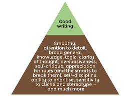 good writing is a pinnacle skill arthur attwell writing as a pinnacle skill