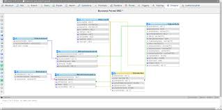 System Design Monitoring System Business Permit Application And Monitoring System Database
